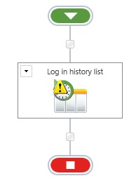 log in history list